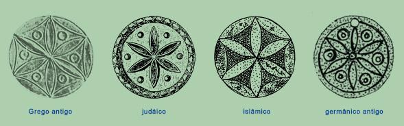 world tree symbols